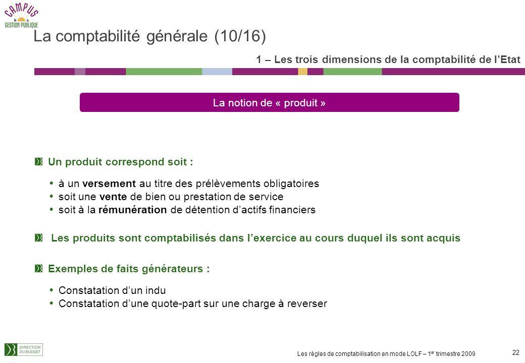 La comptabilité générale (10/16)
