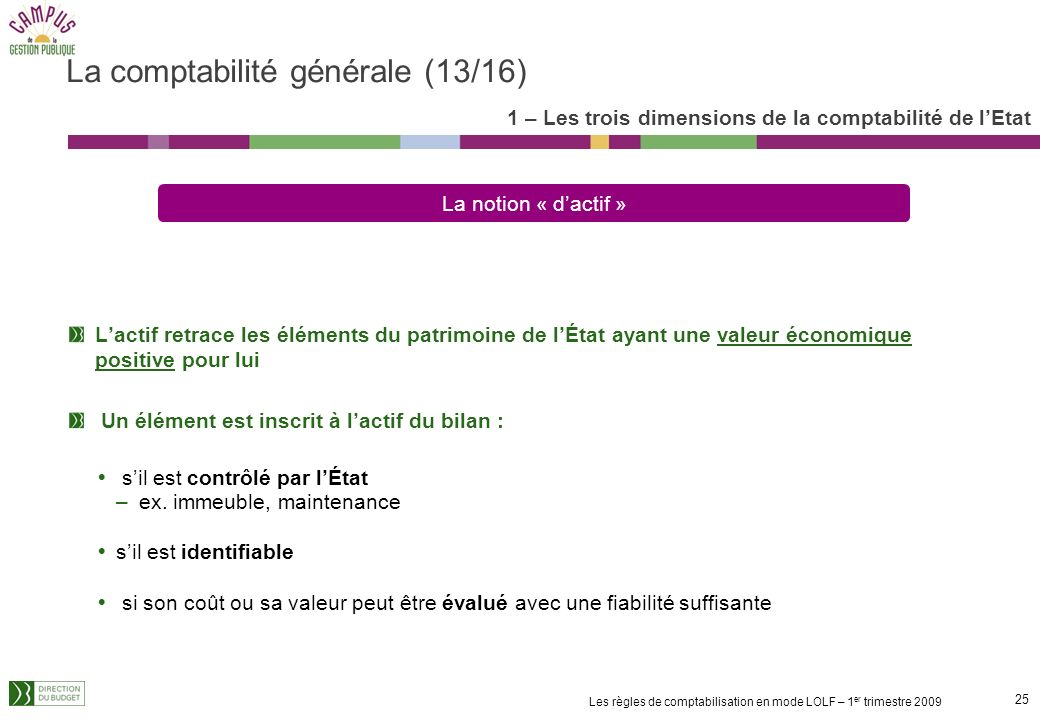 La comptabilité générale (13/16)