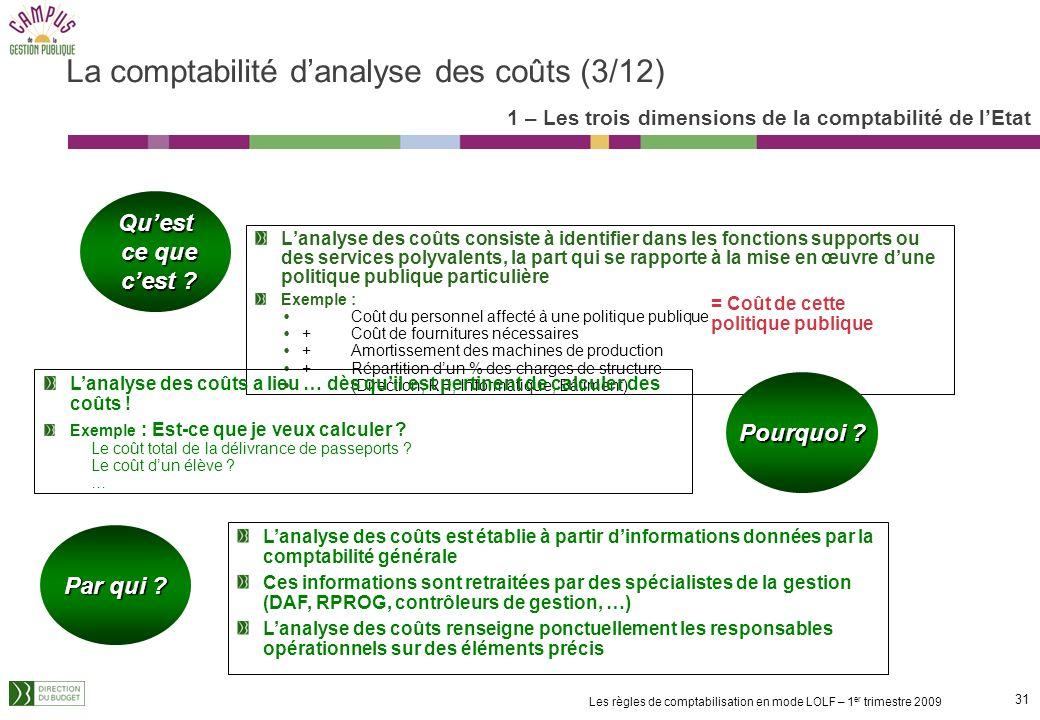 La comptabilité d'analyse des coûts (3/12)
