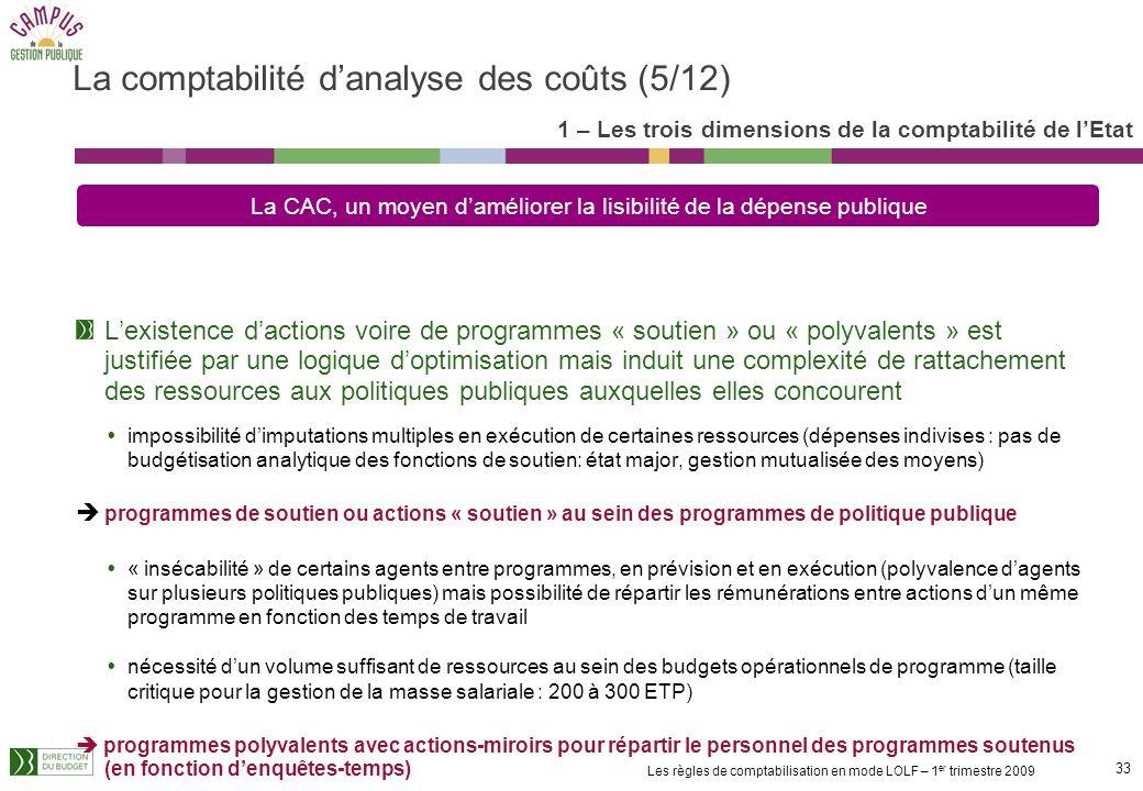 La comptabilité d'analyse des coûts (5/12)