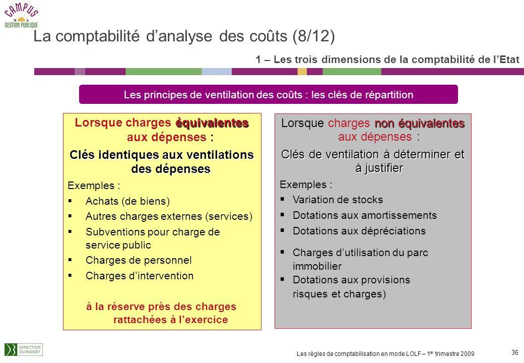 La comptabilité d'analyse des coûts (8/12)