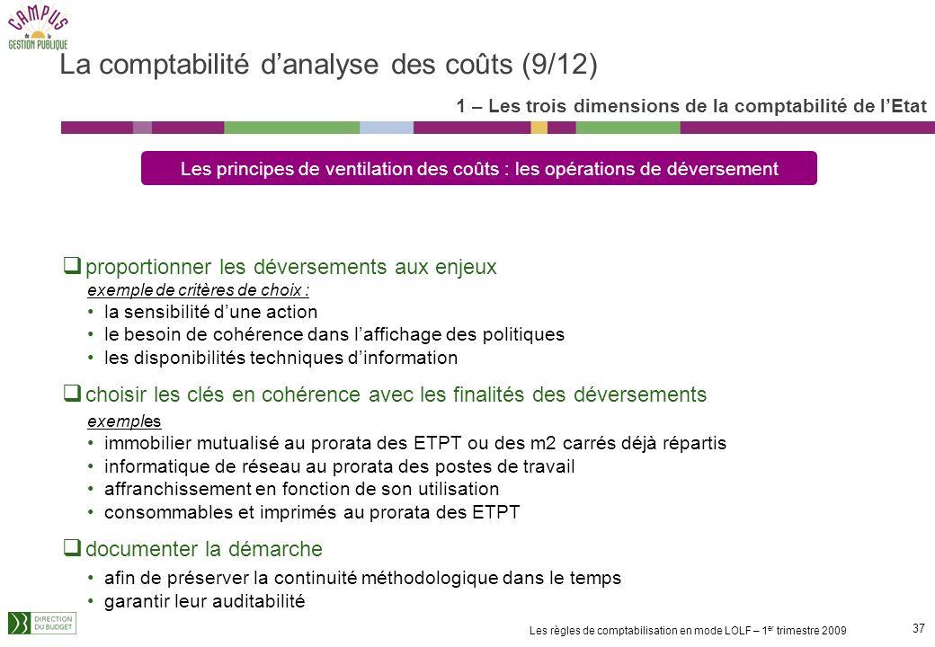 La comptabilité d'analyse des coûts (9/12)