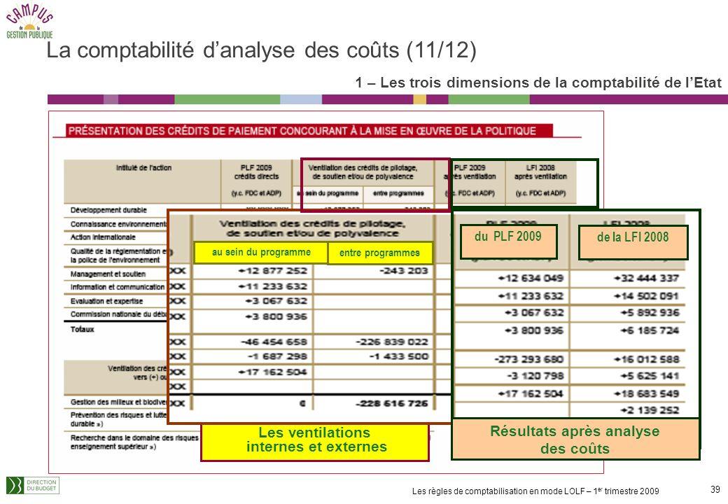La comptabilité d'analyse des coûts (11/12)