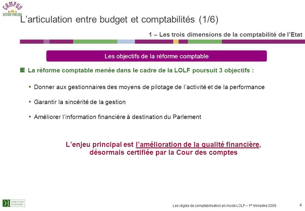 L'articulation entre budget et comptabilités (1/6)