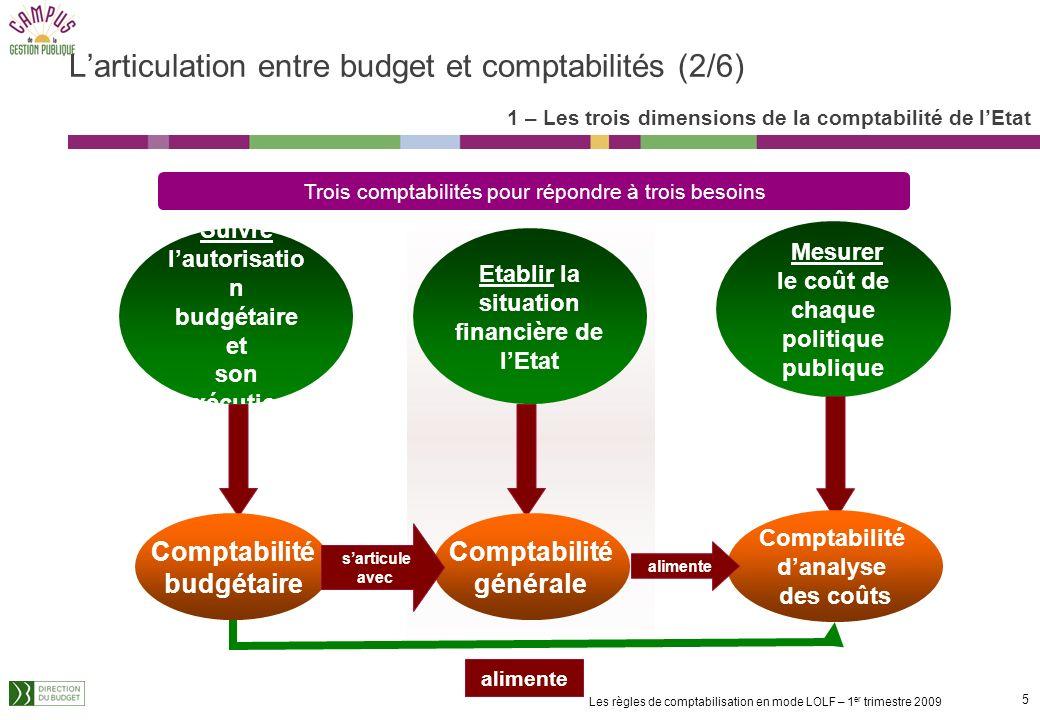 L'articulation entre budget et comptabilités (2/6)