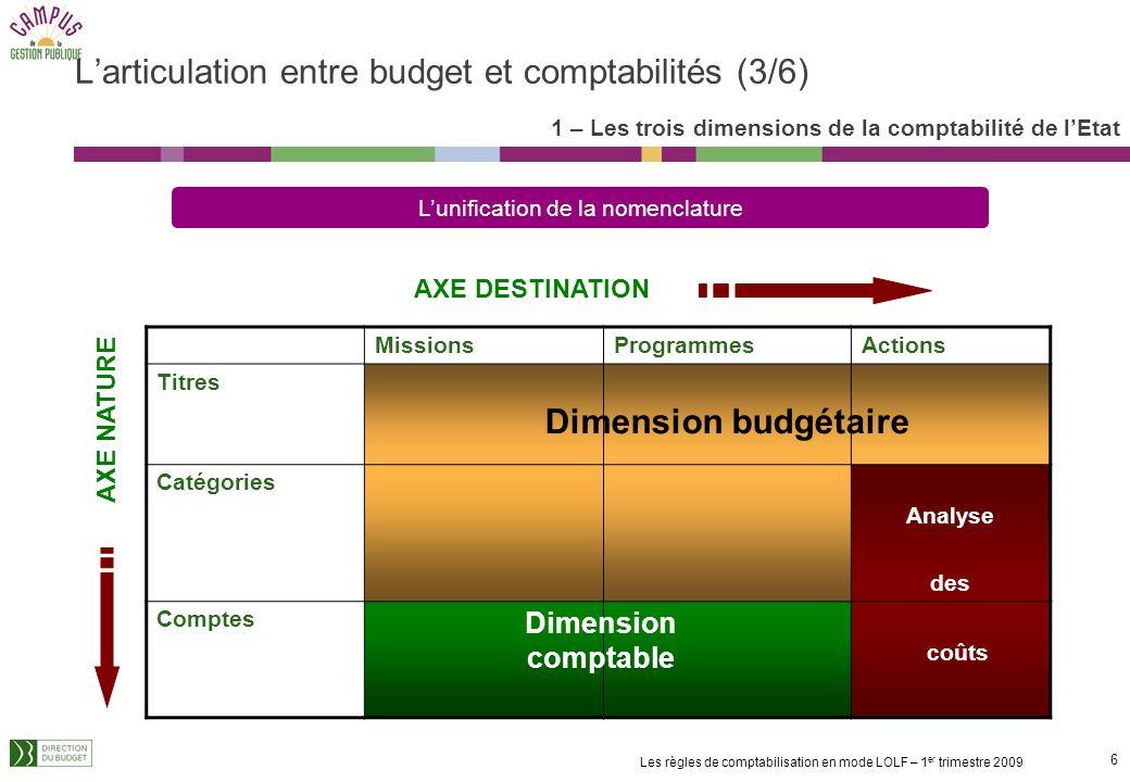L'articulation entre budget et comptabilités (3/6)