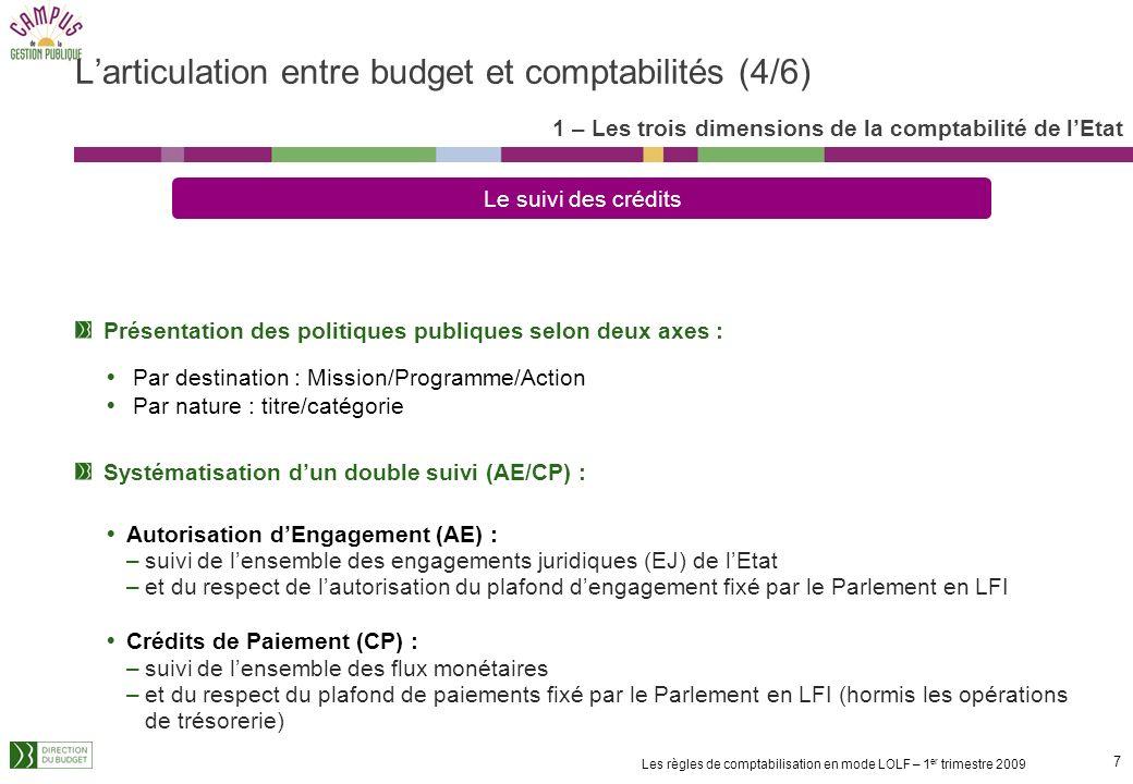 L'articulation entre budget et comptabilités (4/6)