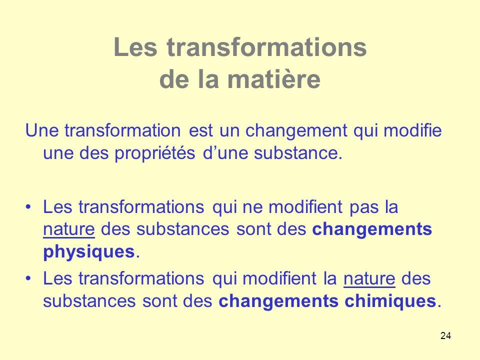 Les transformations de la matière