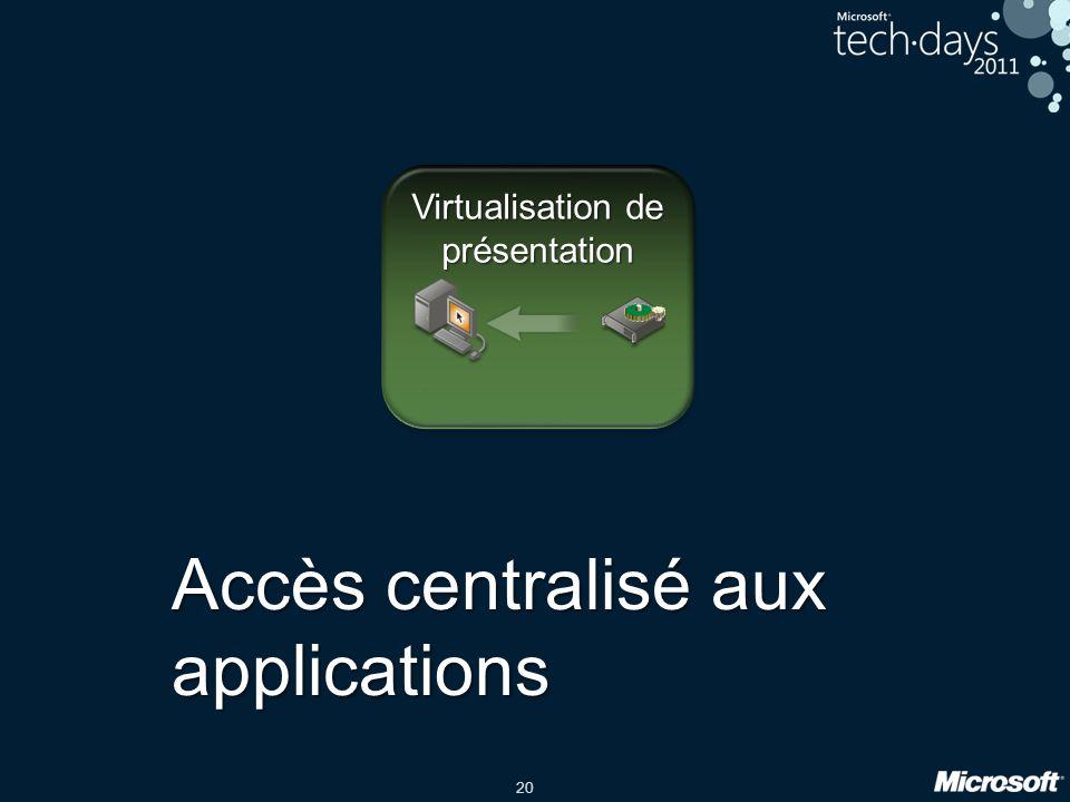 Accès centralisé aux applications