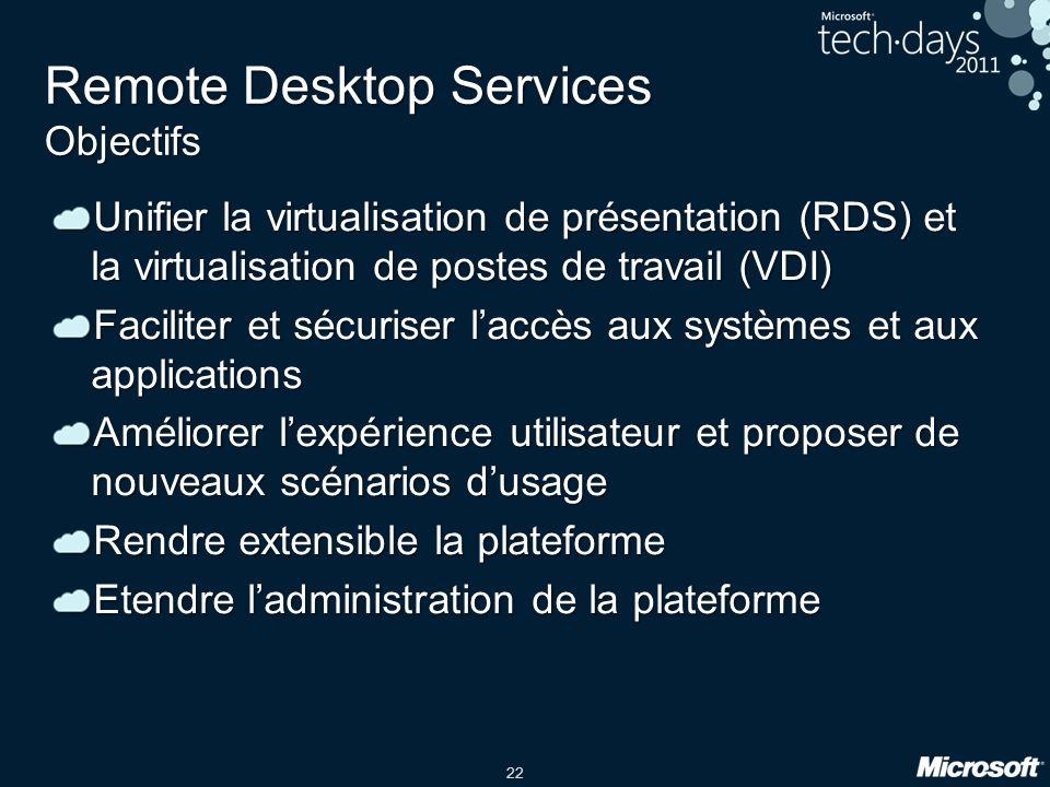 Remote Desktop Services Objectifs