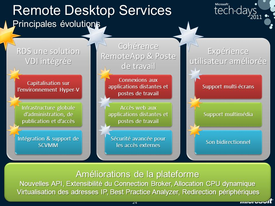 Remote Desktop Services Principales évolutions