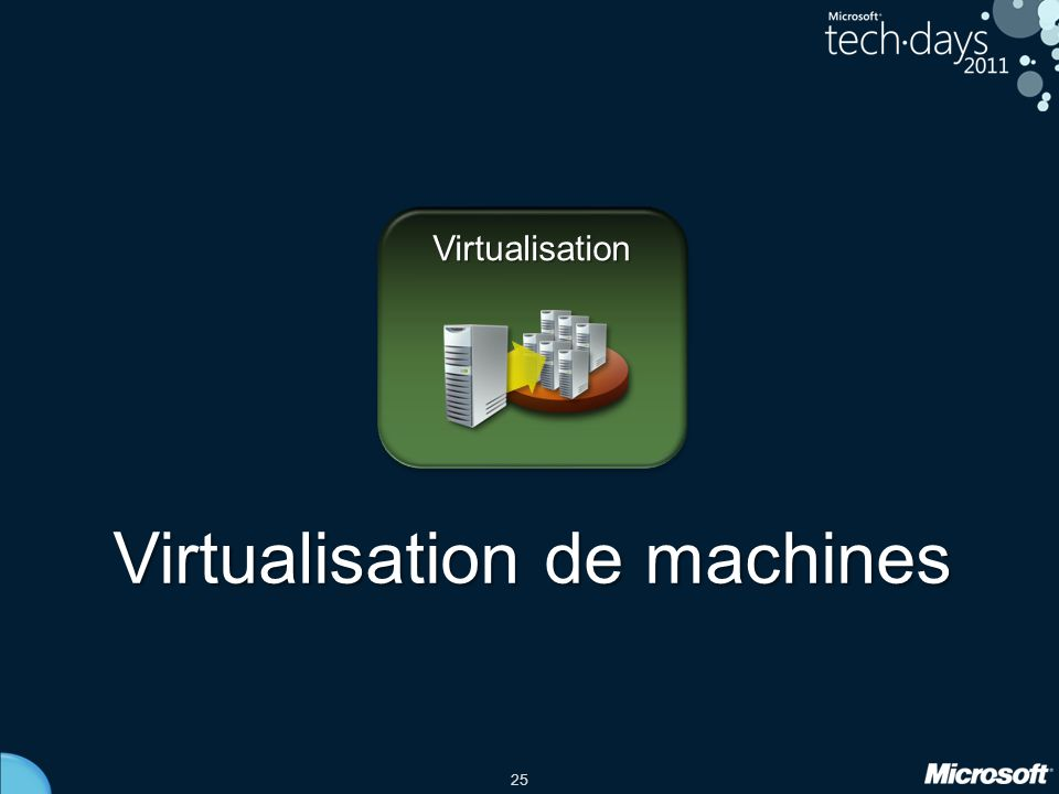 Virtualisation de machines