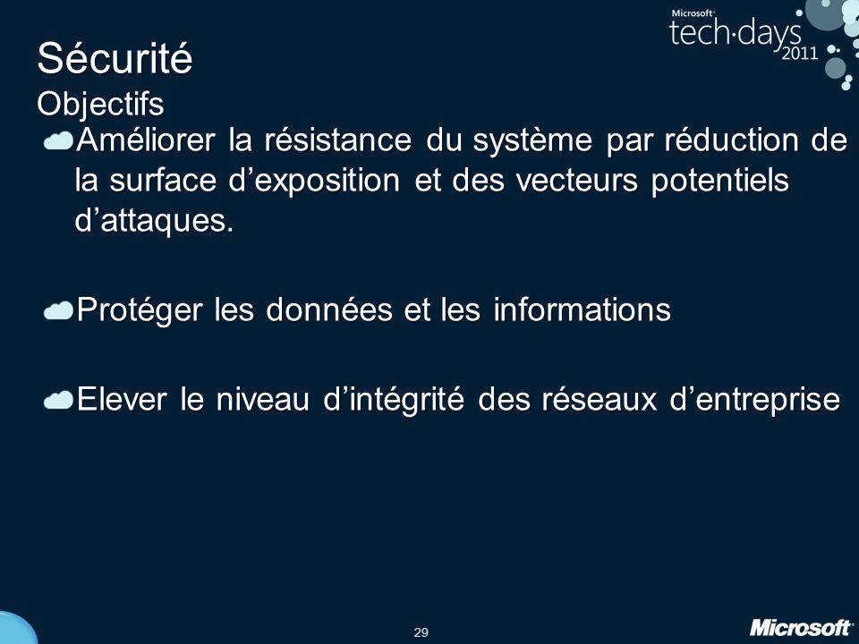 Sécurité Objectifs Améliorer la résistance du système par réduction de la surface d'exposition et des vecteurs potentiels d'attaques.