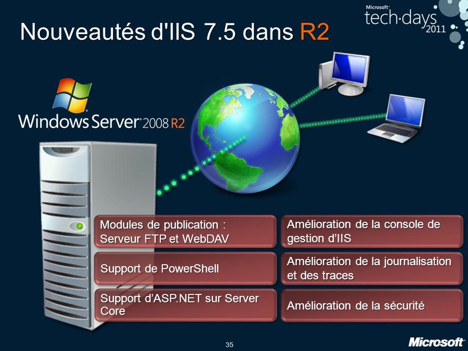 Nouveautés d IIS 7.5 dans R2 Modules de publication :