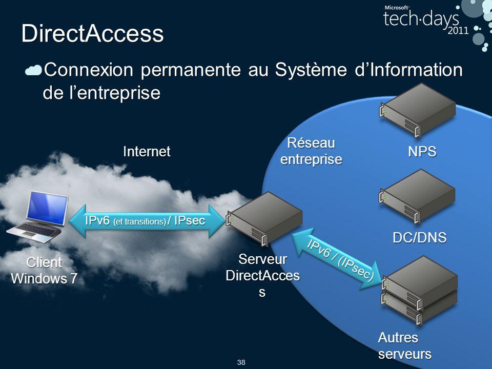 4/2/2017 4:18 PM DirectAccess. Connexion permanente au Système d'Information de l'entreprise. Réseau.