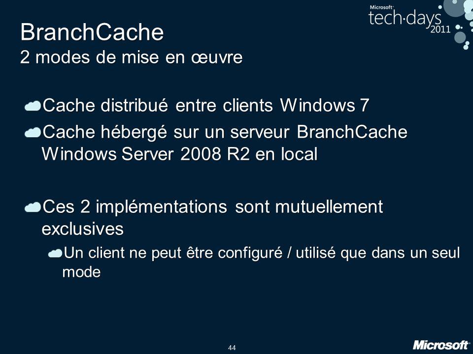 BranchCache 2 modes de mise en œuvre