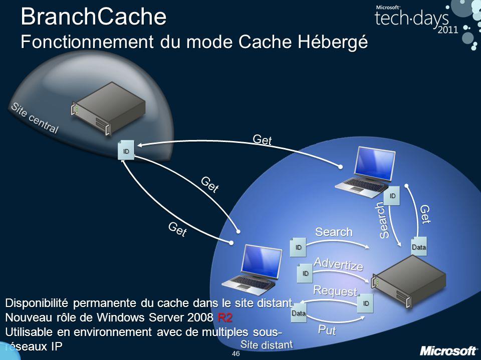 BranchCache Fonctionnement du mode Cache Hébergé