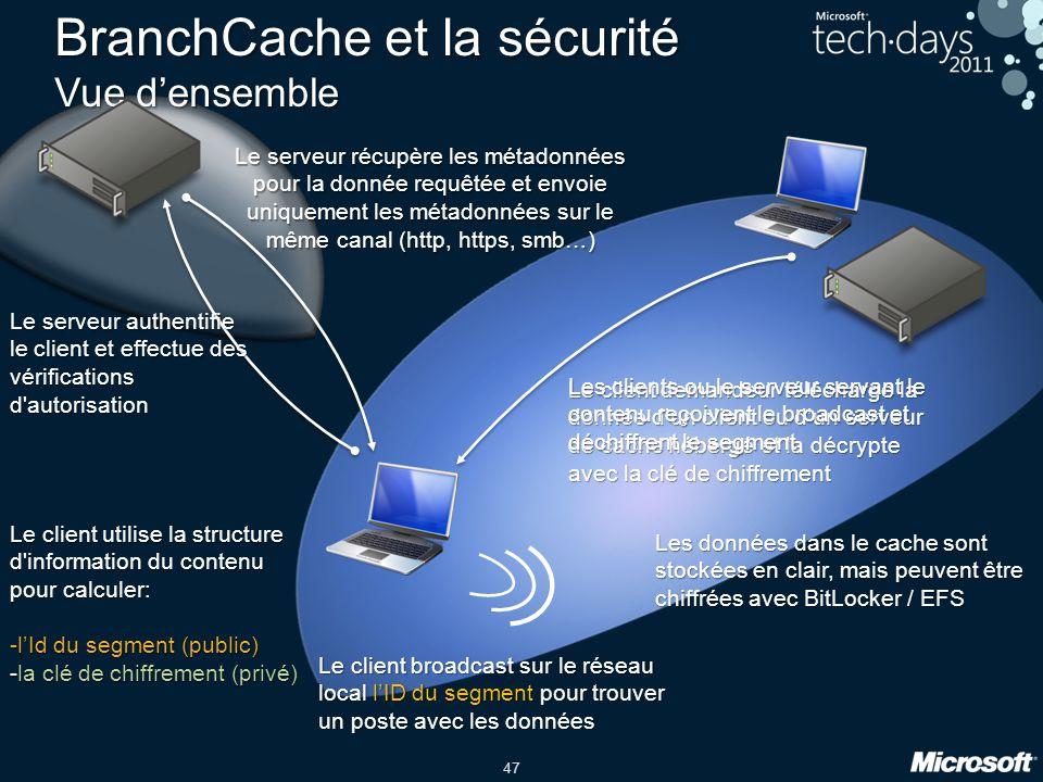 BranchCache et la sécurité Vue d'ensemble
