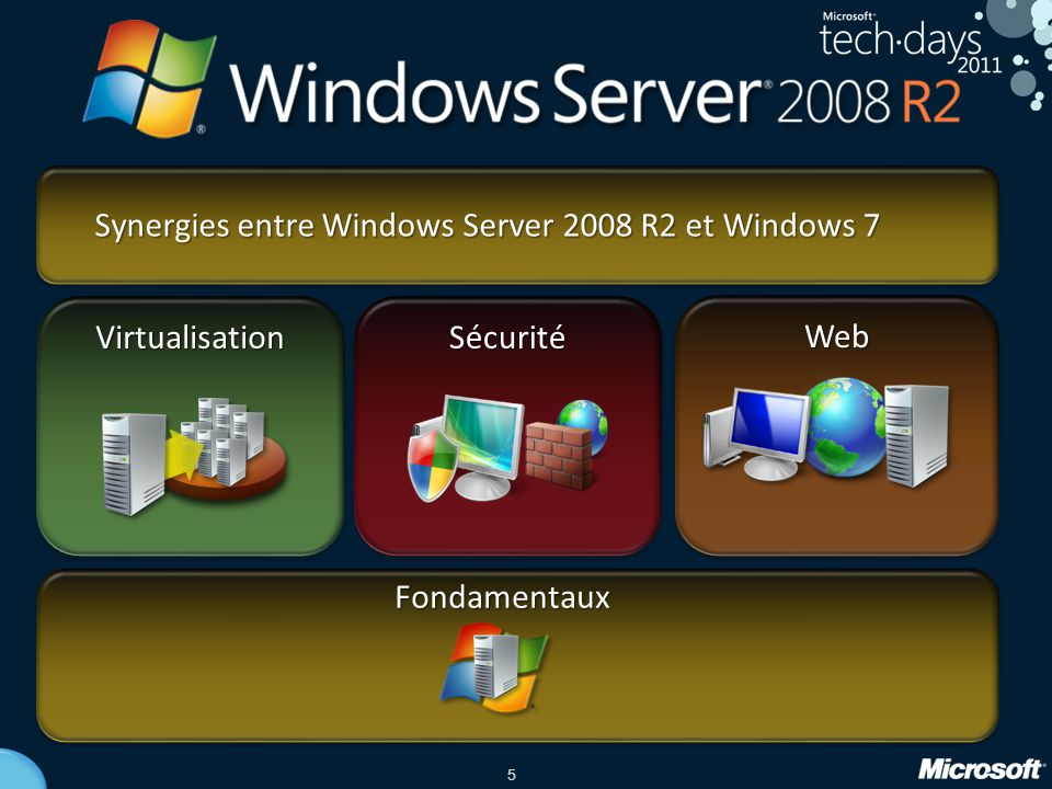 Synergies entre Windows Server 2008 R2 et Windows 7