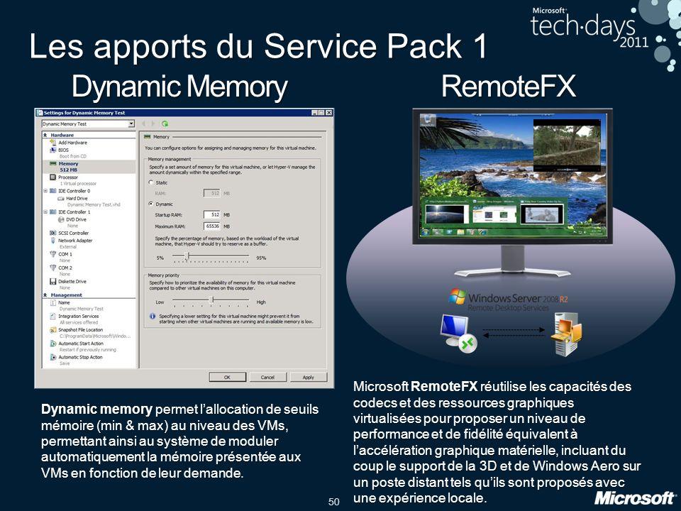 Les apports du Service Pack 1