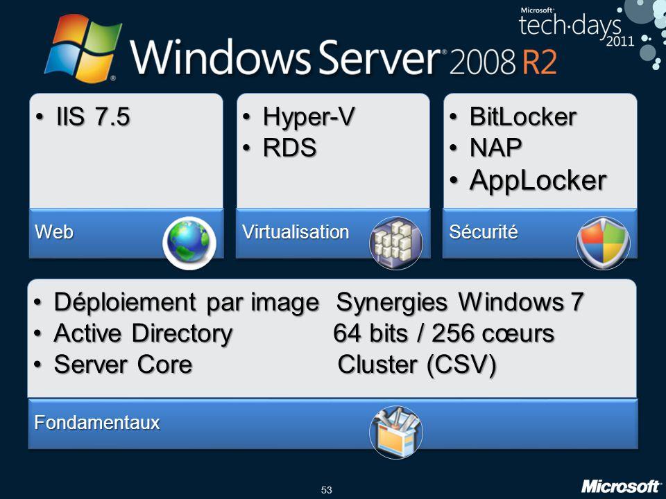 AppLocker IIS 7.5 Hyper-V RDS BitLocker NAP
