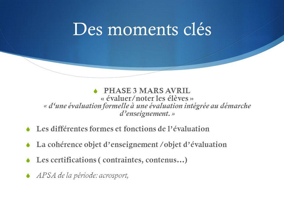 Des moments clés
