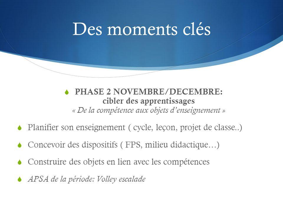 Des moments clés PHASE 2 NOVEMBRE/DECEMBRE: cibler des apprentissages « De la compétence aux objets d'enseignement »
