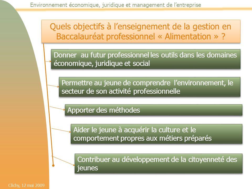 Quels objectifs à l'enseignement de la gestion en Baccalauréat professionnel « Alimentation »
