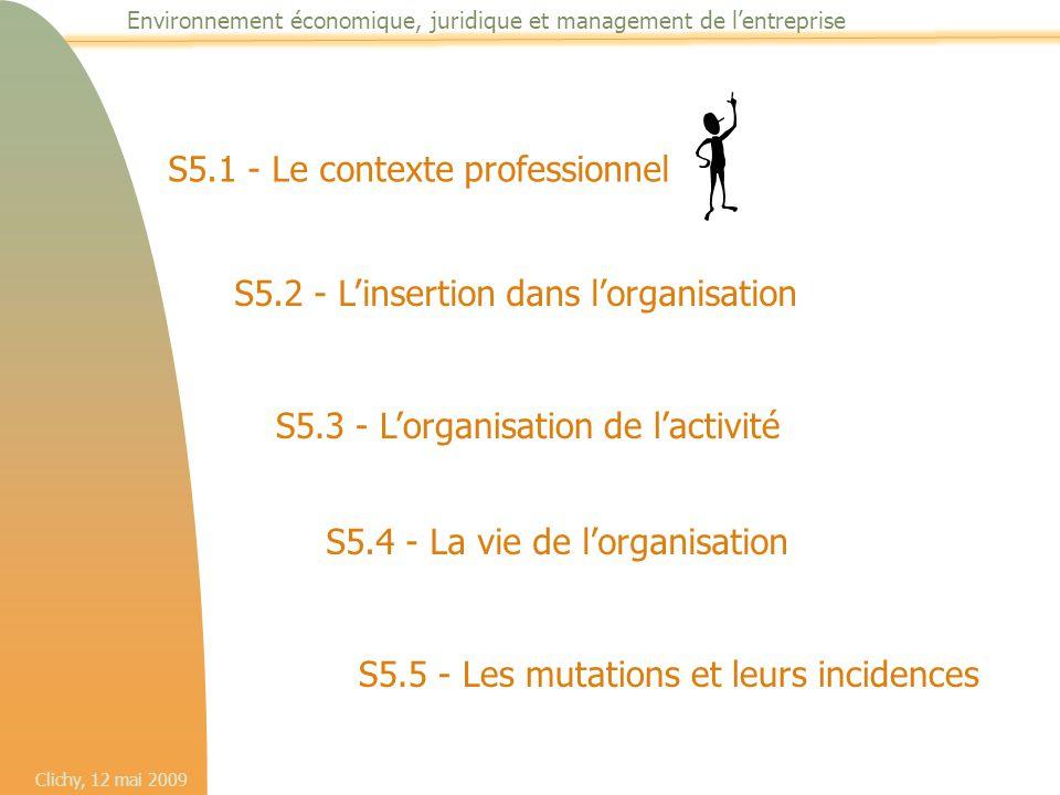 S5.1 - Le contexte professionnel