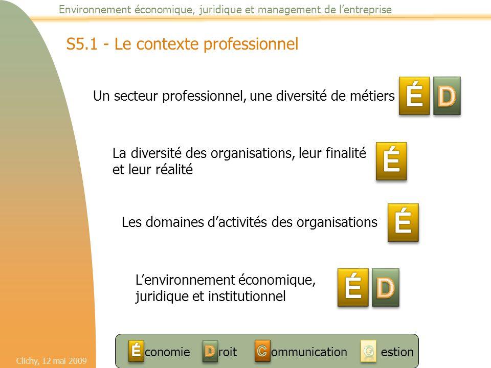 É D É É É D S5.1 - Le contexte professionnel