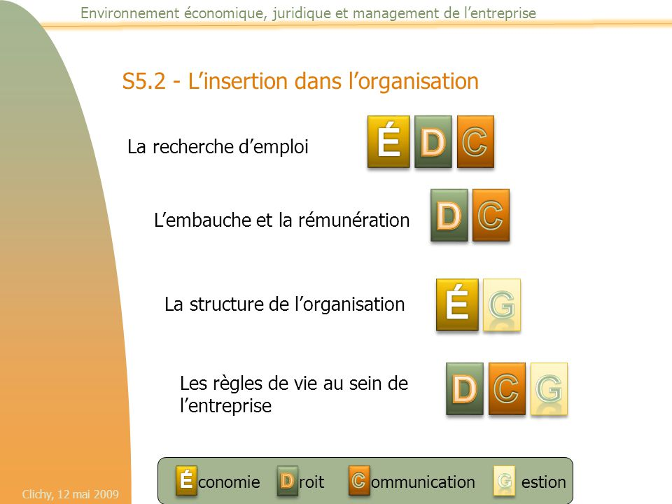 É D C D C É G D C G S5.2 - L'insertion dans l'organisation