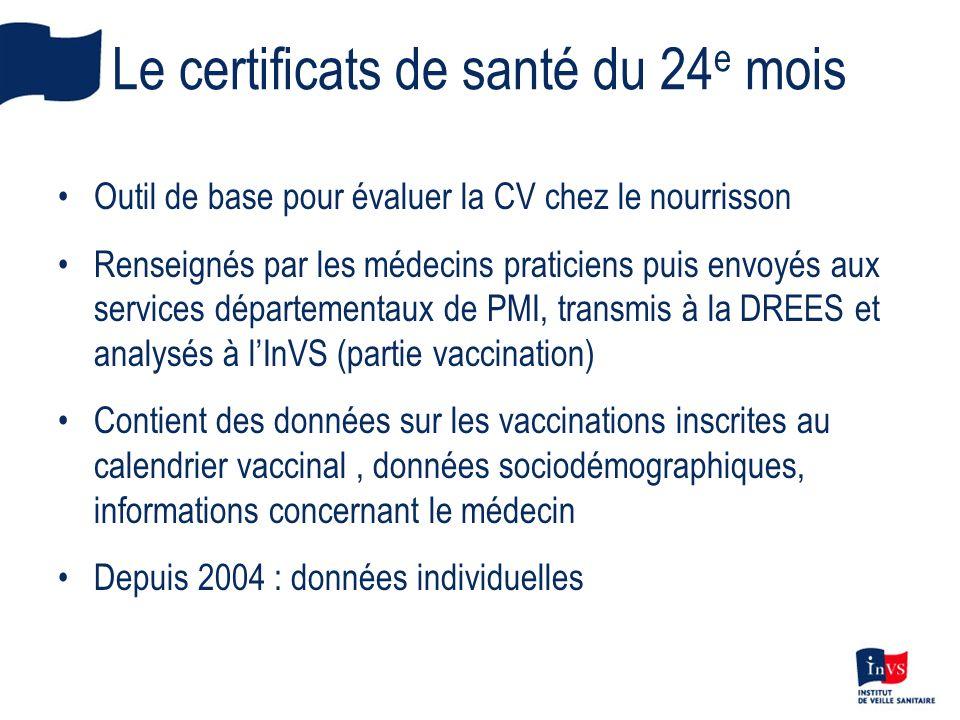 Le certificats de santé du 24e mois