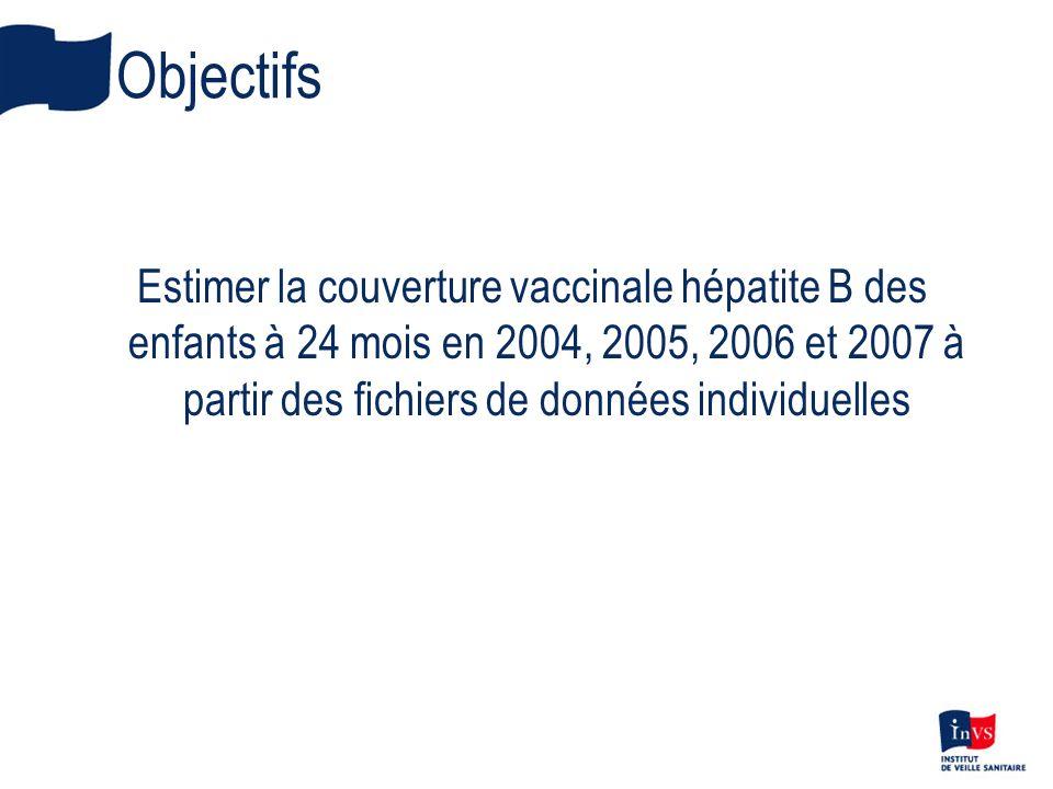 ObjectifsEstimer la couverture vaccinale hépatite B des enfants à 24 mois en 2004, 2005, 2006 et 2007 à partir des fichiers de données individuelles.