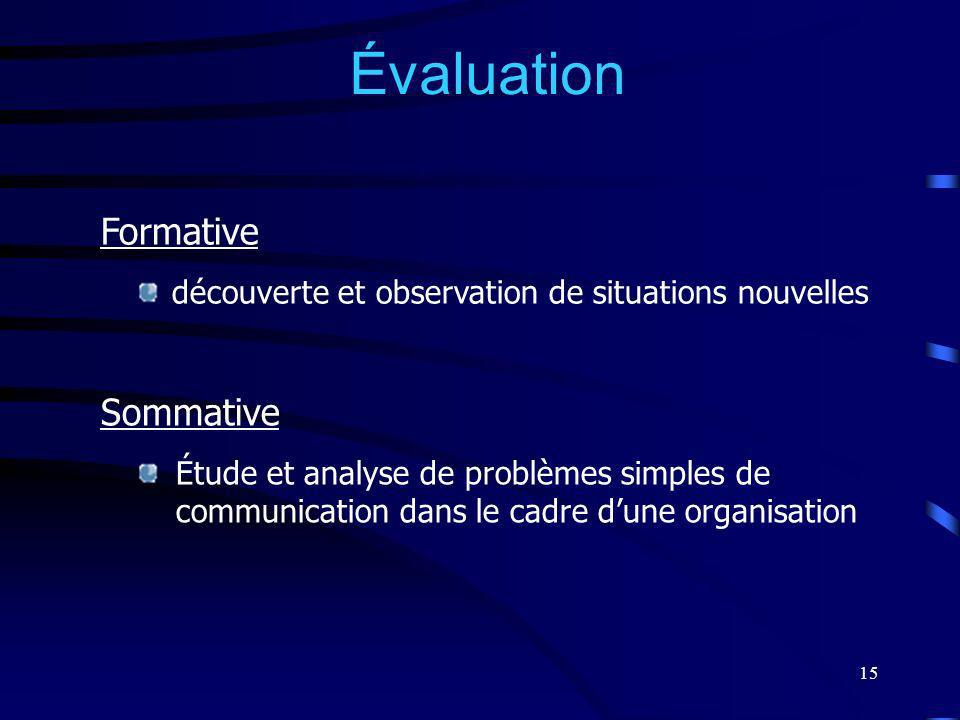 Évaluation Formative Sommative