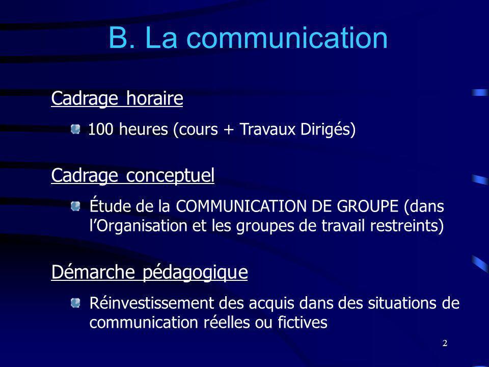 B. La communication Cadrage horaire Cadrage conceptuel