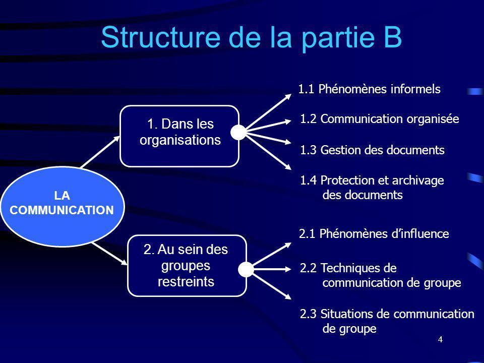 Structure de la partie B