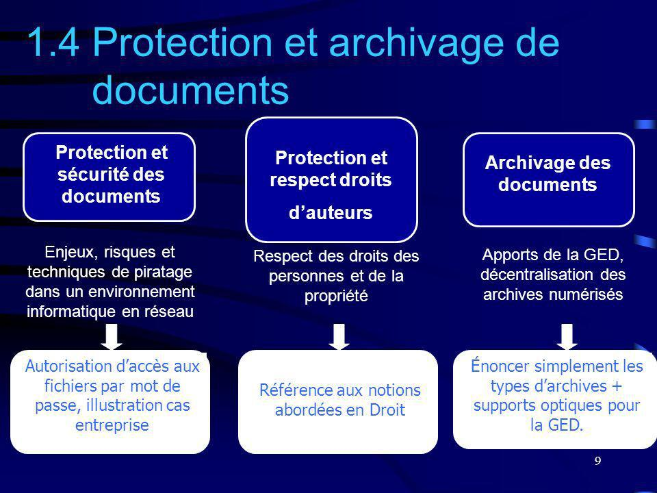 1.4 Protection et archivage de documents