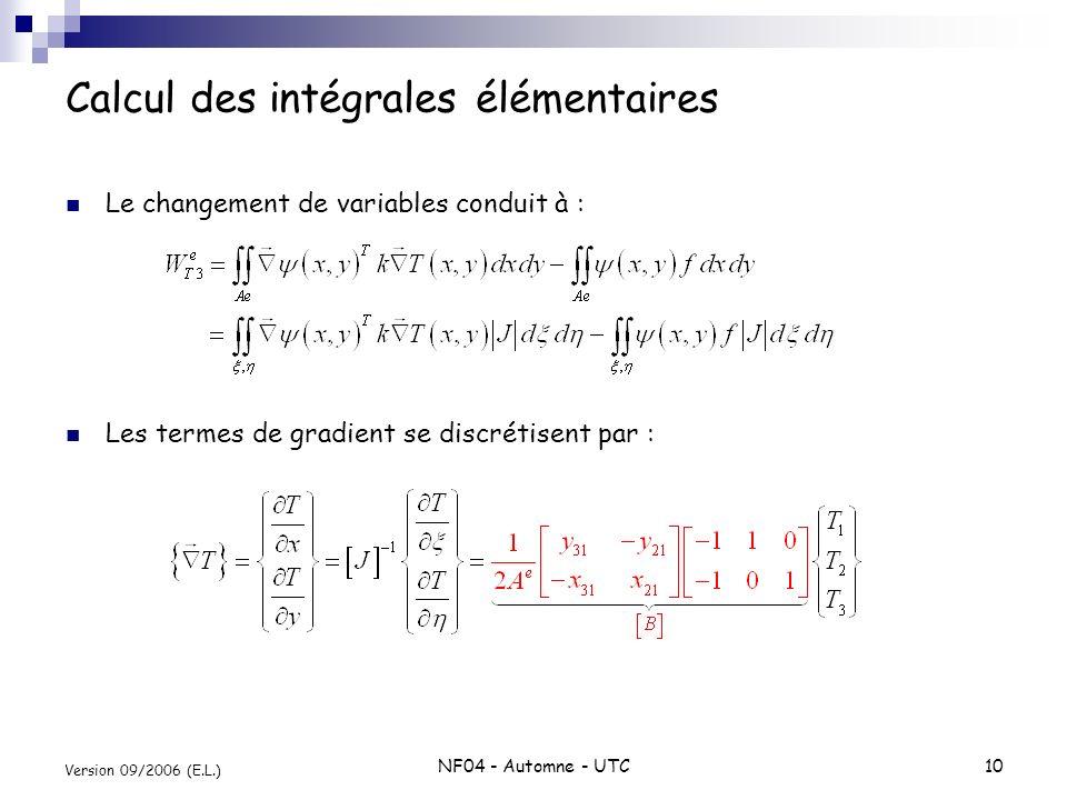 Calcul des intégrales élémentaires