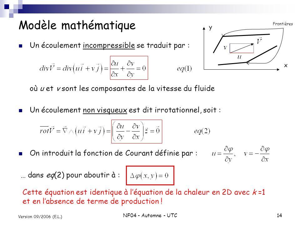 Modèle mathématique Un écoulement incompressible se traduit par :