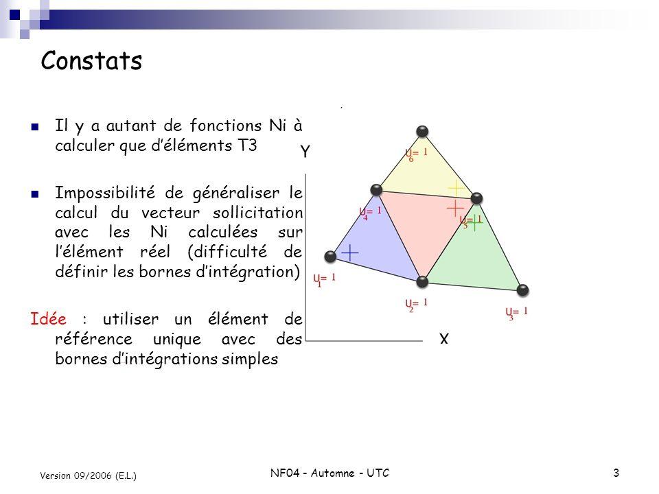 Constats Il y a autant de fonctions Ni à calculer que d'éléments T3