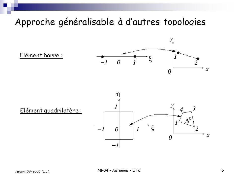 Approche généralisable à d'autres topologies