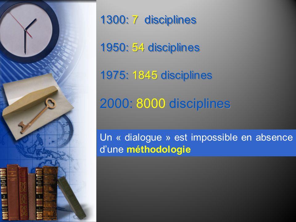 2000: 8000 disciplines 1300: 7 disciplines 1950: 54 disciplines