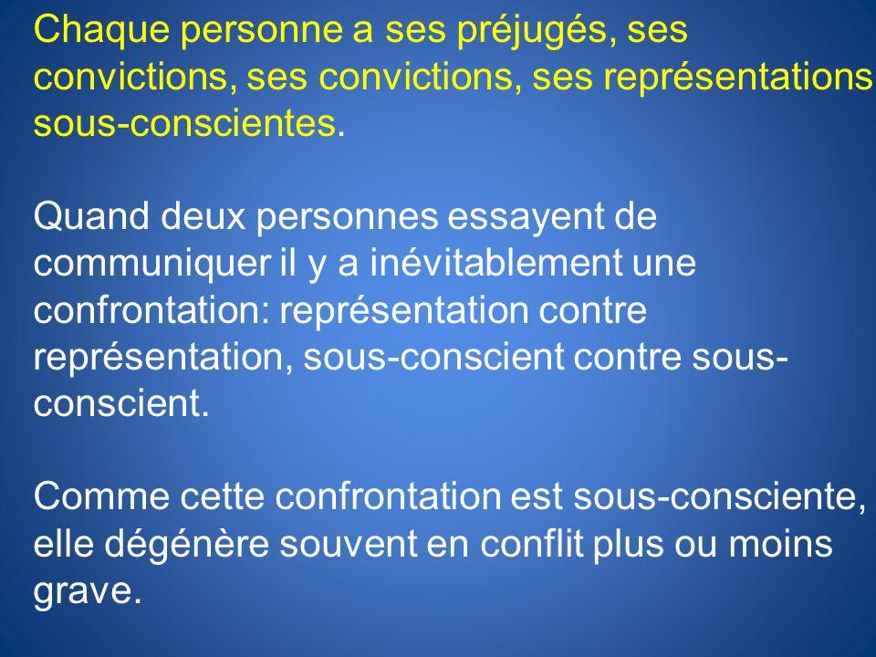 Chaque personne a ses préjugés, ses convictions, ses convictions, ses représentations sous-conscientes.