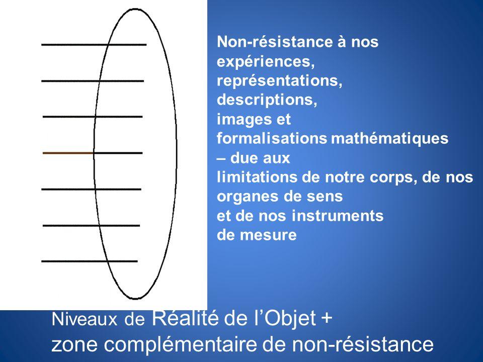 zone complémentaire de non-résistance
