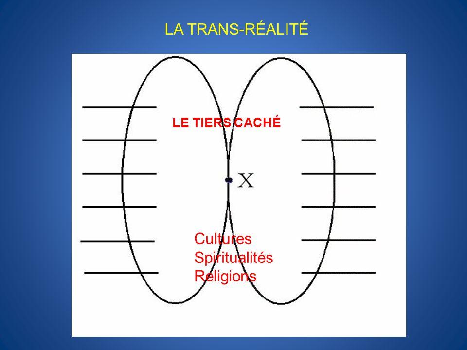 LA TRANS-RÉALITÉ LE TIERS CACHÉ Cultures Spiritualités Religions