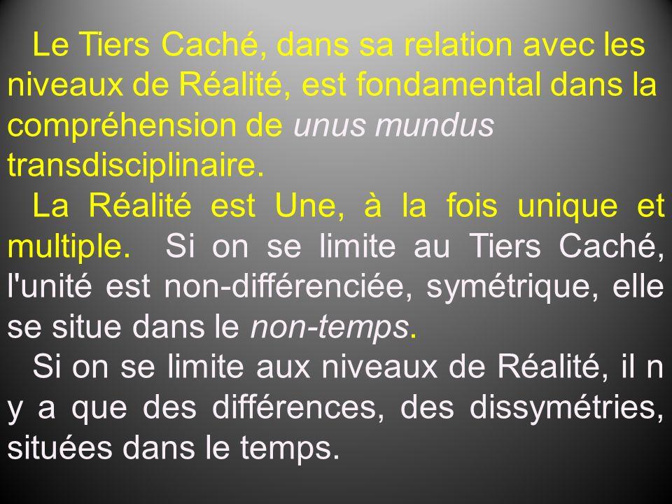 Le Tiers Caché, dans sa relation avec les niveaux de Réalité, est fondamental dans la compréhension de unus mundus transdisciplinaire.