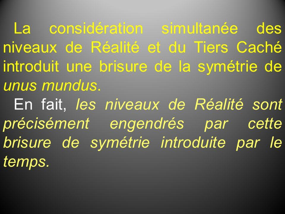 La considération simultanée des niveaux de Réalité et du Tiers Caché introduit une brisure de la symétrie de unus mundus.