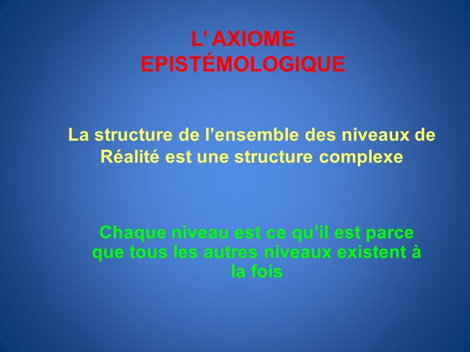 L' AXIOME EPISTÉMOLOGIQUE