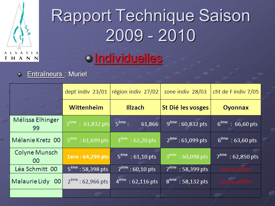 Rapport Technique Saison 2009 - 2010