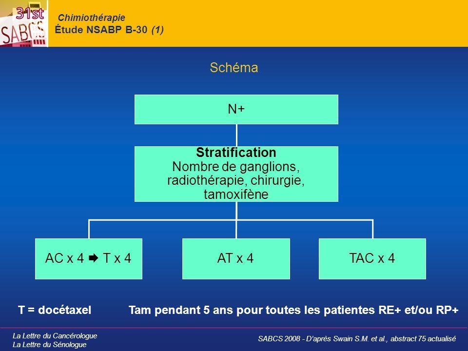 Chimiothérapie Étude NSABP B-30 (1)